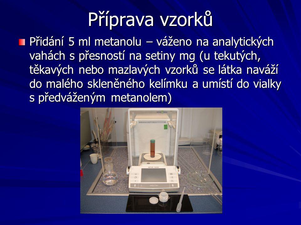 Příprava vzorků Přidání 5 ml metanolu – váženo na analytických vahách s přesností na setiny mg (u tekutých, těkavých nebo mazlavých vzorků se látka na