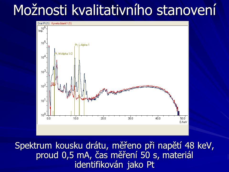 Možnosti kvalitativního stanovení Spektrum kousku drátu, měřeno při napětí 48 keV, proud 0,5 mA, čas měření 50 s, materiál identifikován jako Pt