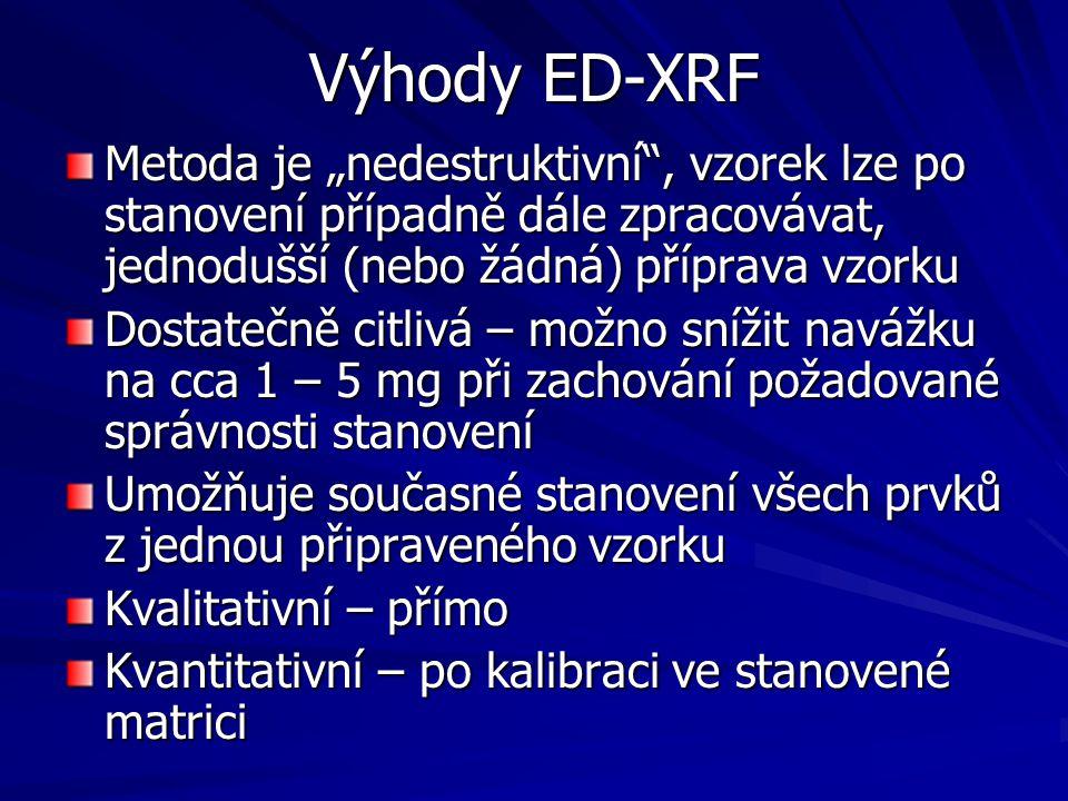 """Výhody ED-XRF Metoda je """"nedestruktivní"""", vzorek lze po stanovení případně dále zpracovávat, jednodušší (nebo žádná) příprava vzorku Dostatečně citliv"""