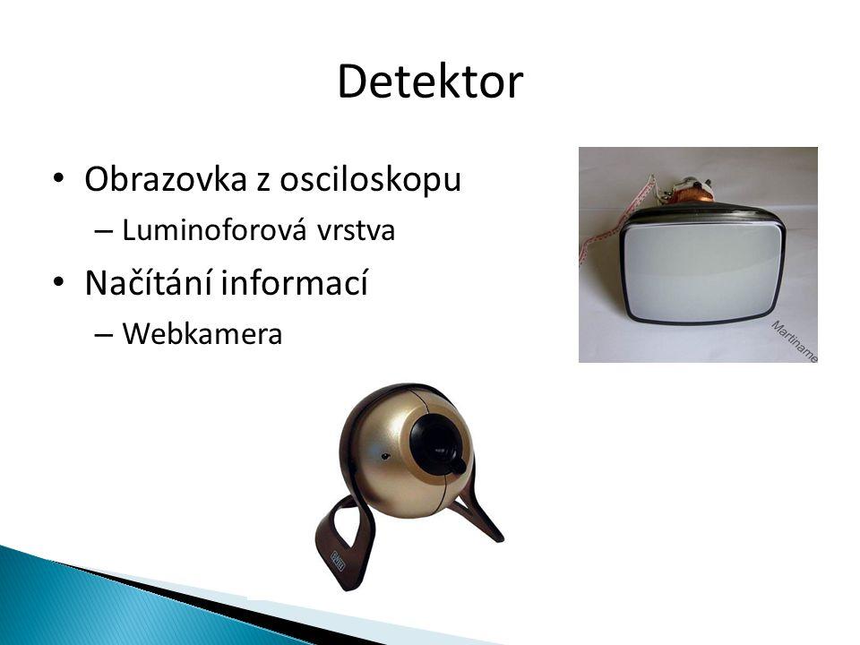 Obrazovka z osciloskopu – Luminoforová vrstva Načítání informací – Webkamera Detektor