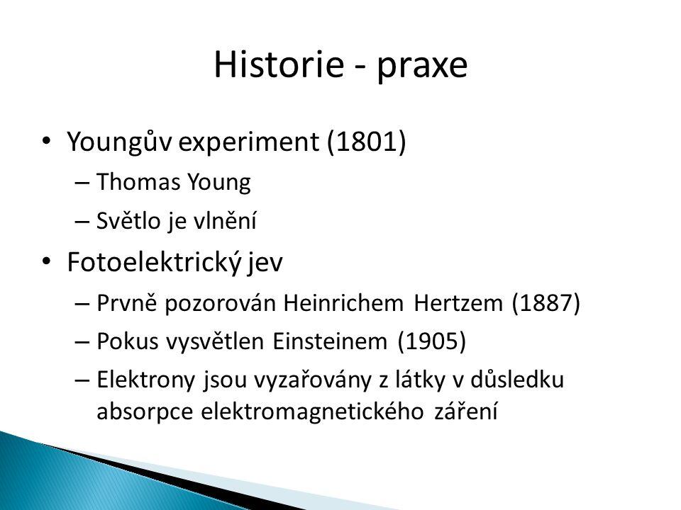 Historie - praxe Youngův experiment (1801) – Thomas Young – Světlo je vlnění Fotoelektrický jev – Prvně pozorován Heinrichem Hertzem (1887) – Pokus vy