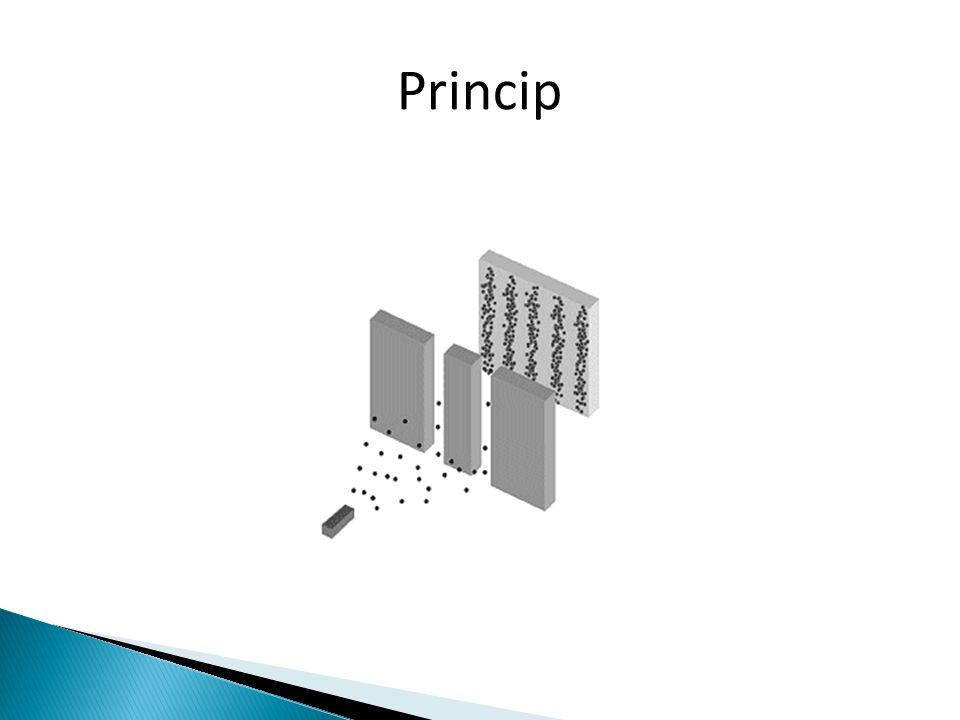 Konstrukce Zdroj Detektor