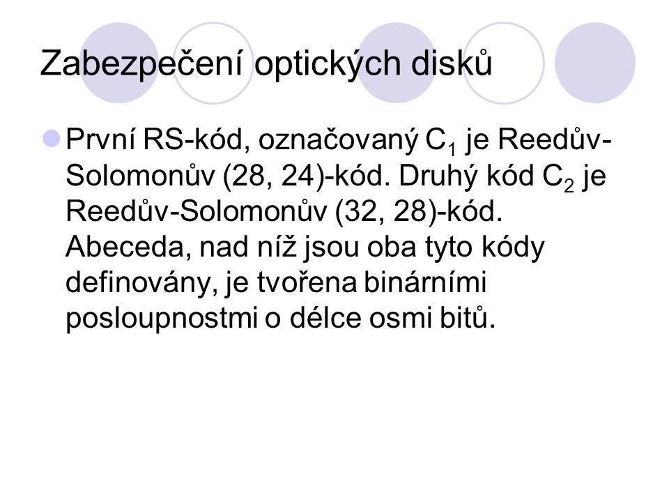 Zabezpečení optických disků První RS-kód, označovaný C 1 je Reedův- Solomonův (28, 24)-kód. Druhý kód C 2 je Reedův-Solomonův (32, 28)-kód. Abeceda, n