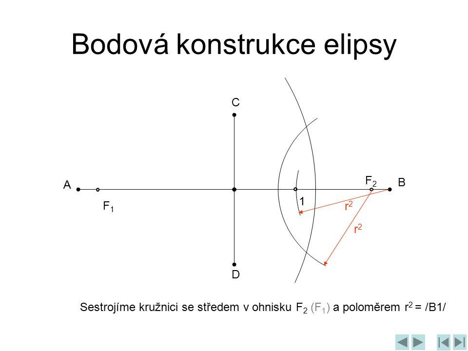 Bodová konstrukce elipsy A B C D F1F1 F2F2 1 r2r2 r2r2 Sestrojíme kružnici se středem v ohnisku F 2 (F 1 ) a poloměrem r 2 = /B1/