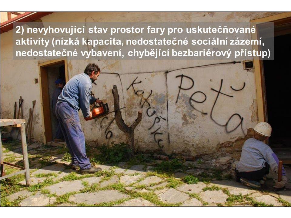 2) nevyhovující stav prostor fary pro uskutečňované aktivity (nízká kapacita, nedostatečné sociální zázemí, nedostatečné vybavení, chybějící bezbariér