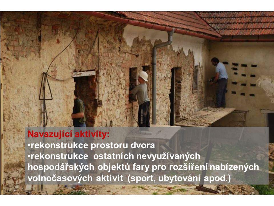 Navazující aktivity: rekonstrukce prostoru dvora rekonstrukce ostatních nevyužívaných hospodářských objektů fary pro rozšíření nabízených volnočasovýc