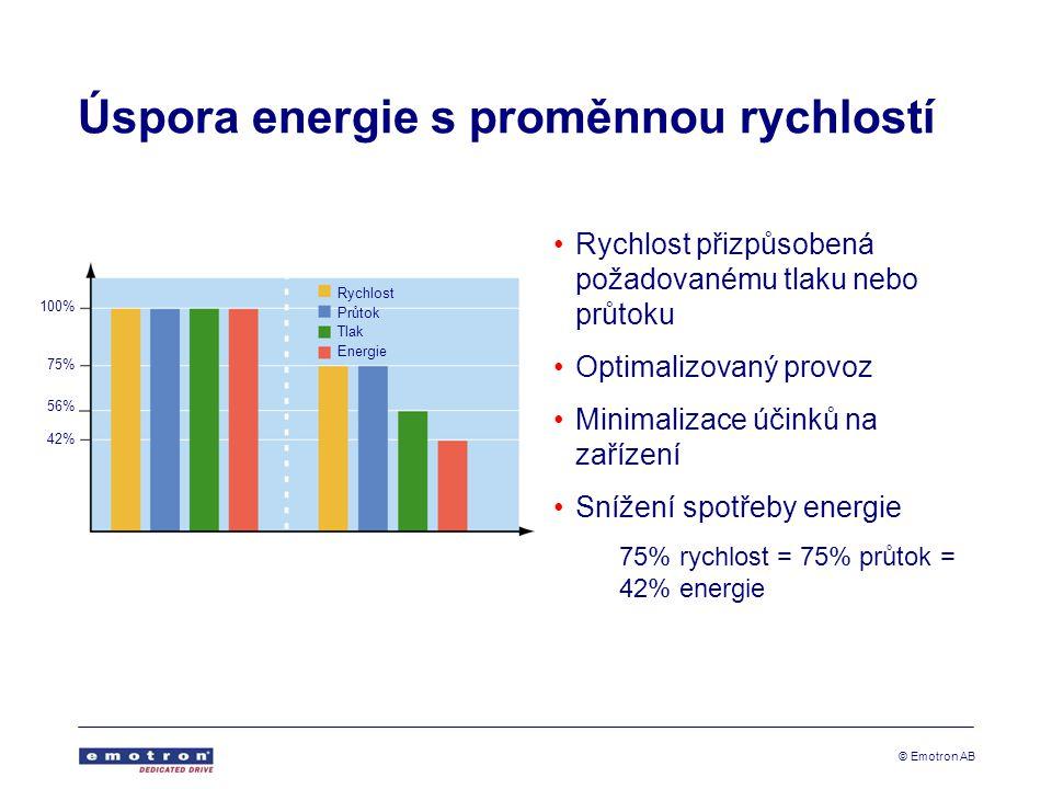 © Emotron AB Úspora energie s proměnnou rychlostí Rychlost přizpůsobená požadovanému tlaku nebo průtoku Optimalizovaný provoz Minimalizace účinků na zařízení Snížení spotřeby energie 75% rychlost = 75% průtok = 42% energie Rychlost Průtok Tlak Energie 100% 75% 56% 42%