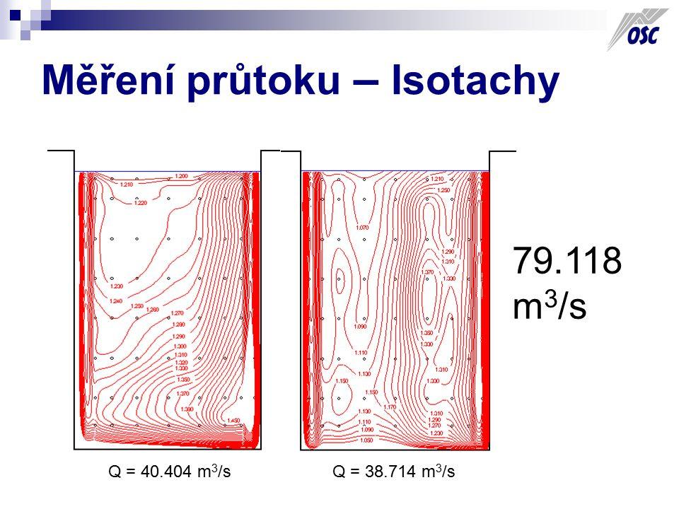Měření průtoku – Isotachy Q = 40.404 m 3 /sQ = 38.714 m 3 /s 79.118 m 3 /s