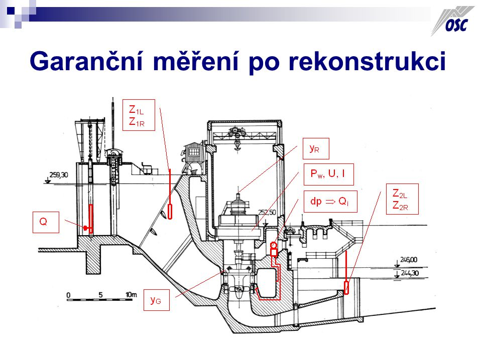 Kontakt OSC, a.s. Staňkova 18 a 612 00, Brno Ing.