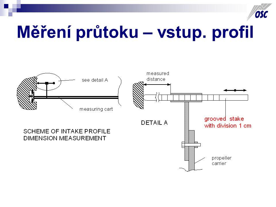 Měření průtoku – vstup. profil