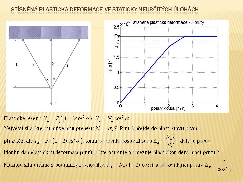 Prutová soustava má 15 prutů (n=7), modul pružnosti E a plocha průřezu S a mez kluzu  Y jsou stejné pro všechny pruty, α k je úhel prutu.