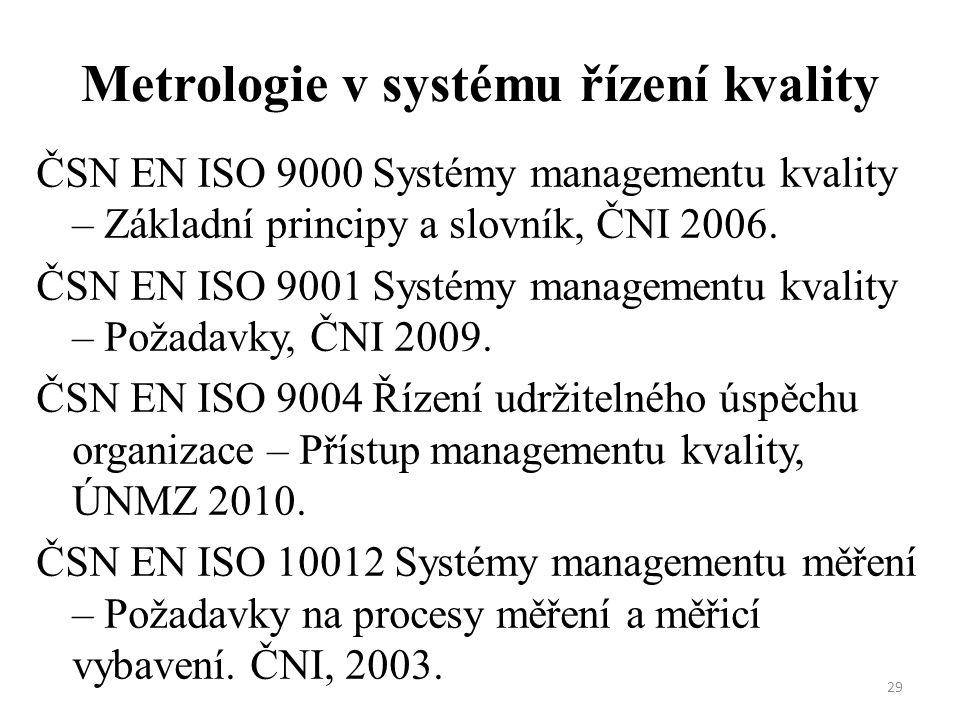 29 Metrologie v systému řízení kvality ČSN EN ISO 9000 Systémy managementu kvality – Základní principy a slovník, ČNI 2006.