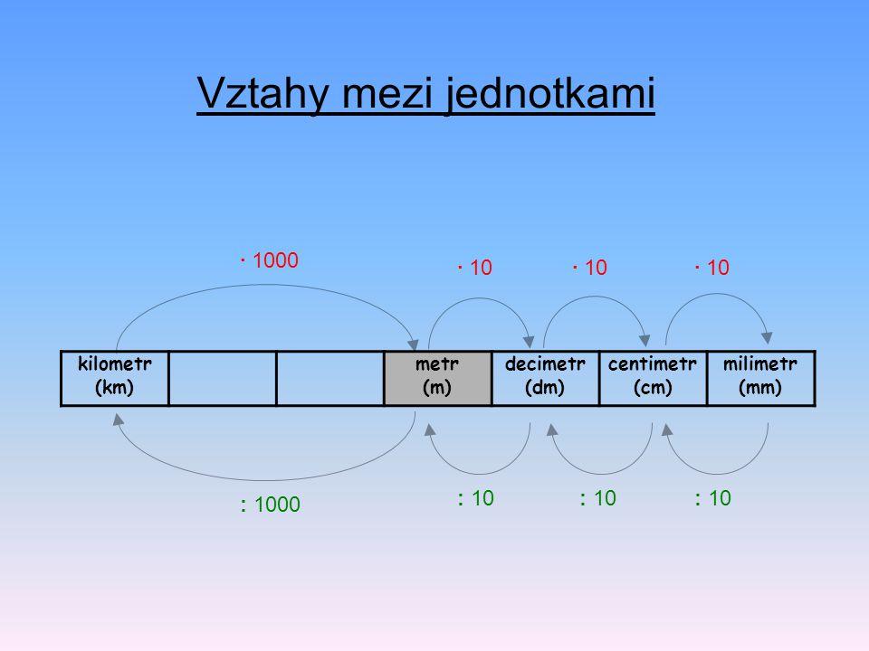 Vztahy mezi jednotkami kilometr (km) metr (m) decimetr (dm) centimetr (cm) milimetr (mm) · 1000 · 10 : 1000 : 10