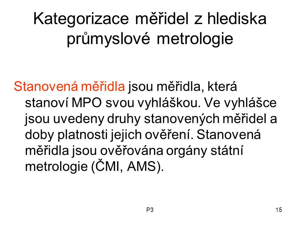 P315 Kategorizace měřidel z hlediska průmyslové metrologie Stanovená měřidla jsou měřidla, která stanoví MPO svou vyhláškou. Ve vyhlášce jsou uvedeny