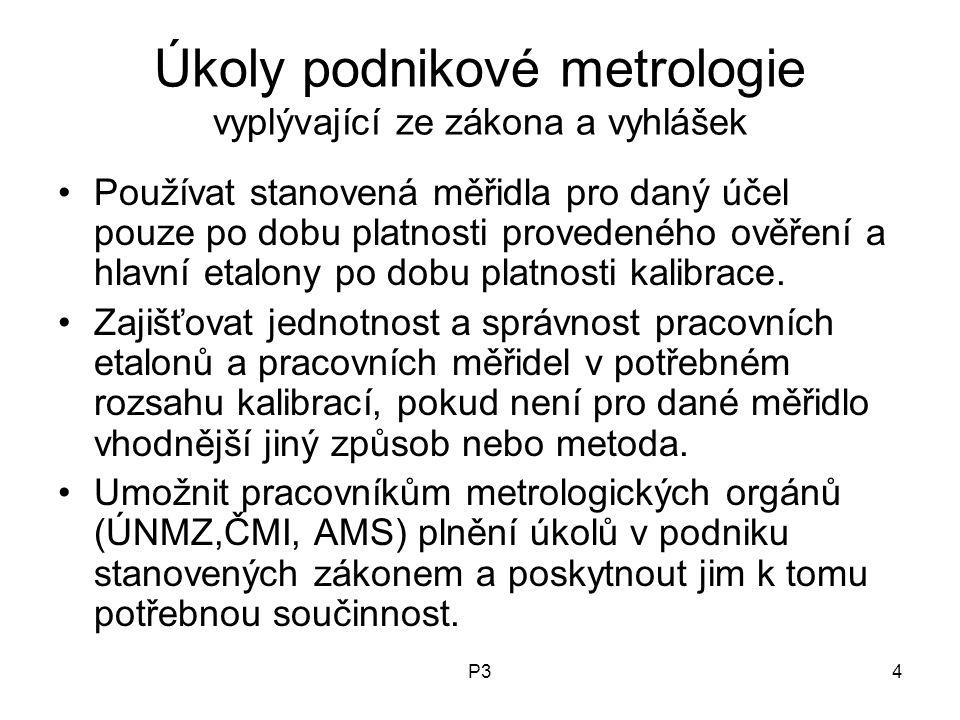 P34 Úkoly podnikové metrologie vyplývající ze zákona a vyhlášek Používat stanovená měřidla pro daný účel pouze po dobu platnosti provedeného ověření a