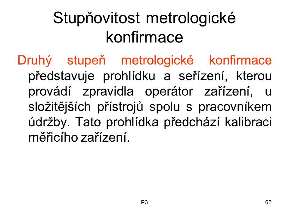 P363 Stupňovitost metrologické konfirmace Druhý stupeň metrologické konfirmace představuje prohlídku a seřízení, kterou provádí zpravidla operátor zař
