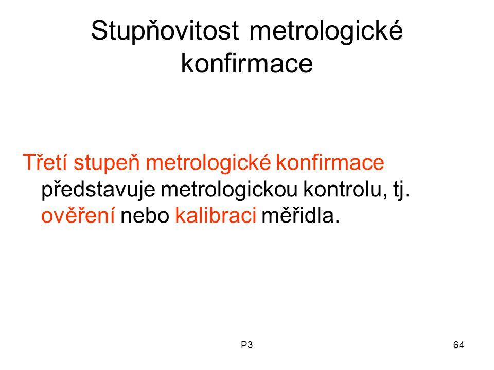 P364 Stupňovitost metrologické konfirmace Třetí stupeň metrologické konfirmace představuje metrologickou kontrolu, tj. ověření nebo kalibraci měřidla.
