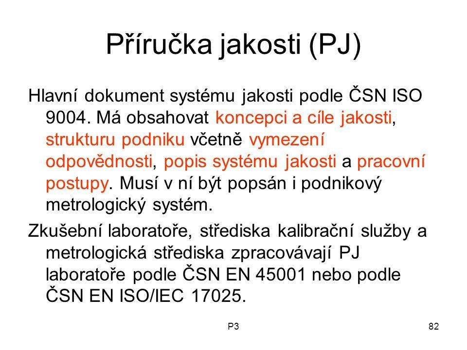 P382 Příručka jakosti (PJ) Hlavní dokument systému jakosti podle ČSN ISO 9004. Má obsahovat koncepci a cíle jakosti, strukturu podniku včetně vymezení