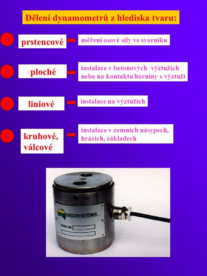 Dělení dynamometrů z hlediska tvaru: prstencové ploché kruhové, válcové měření osové síly ve svorníku instalace v betonových výztužích nebo na kontakt