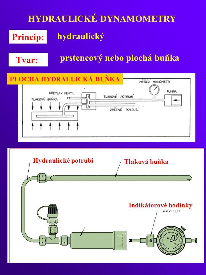 HYDRAULICKÉ DYNAMOMETRY Princip: hydraulický Tvar: prstencový nebo plochá buňka Hydraulické potrubí Tlaková buňka Indikátorové hodinky PLOCHÁ HYDRAULI