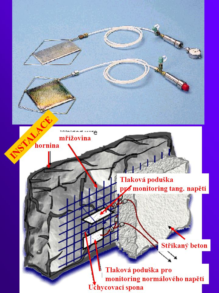 Stříkaný beton hornina mřížovina Uchycovací spona Tlaková poduška pro monitoring normálového napětí Tlaková poduška pro monitoring tang. napětí INSTAL