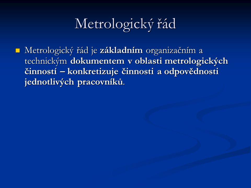 Metrologický řád Metrologický řád je základním organizačním a technickým dokumentem v oblasti metrologických činností – konkretizuje činnosti a odpově