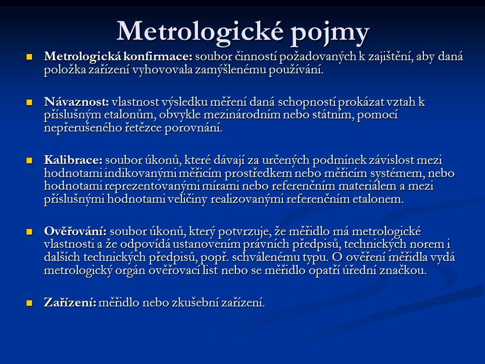 Metrologické pojmy Metrologická konfirmace: soubor činností požadovaných k zajištění, aby daná položka zařízení vyhovovala zamýšlenému používání. Metr