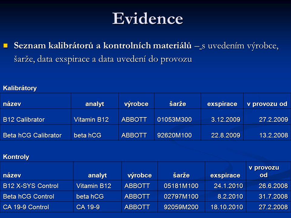 Evidence Seznam kalibrátorů a kontrolních materiálů – s uvedením výrobce, šarže, data exspirace a data uvedení do provozu Seznam kalibrátorů a kontrol