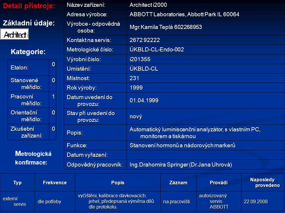Detail přístroje: Základní údaje: Název zařízení: Architect i2000 Architect i2000 Adresa výrobce: ABBOTT Laboratories, Abbott Park IL 60064 ABBOTT Lab