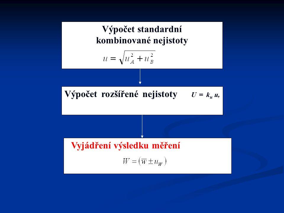 Výpočet standardní kombinované nejistoty Výpočet rozšířené nejistoty U = k u u, Vyjádření výsledku měření