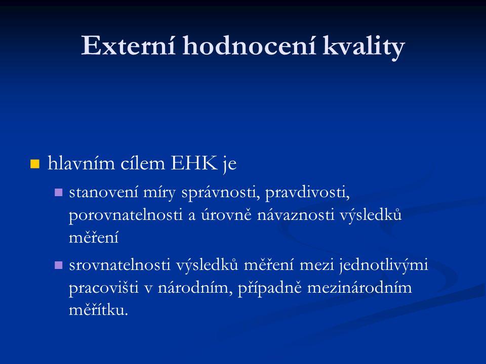 Externí hodnocení kvality hlavním cílem EHK je stanovení míry správnosti, pravdivosti, porovnatelnosti a úrovně návaznosti výsledků měření srovnatelno