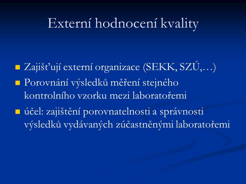 Externí hodnocení kvality Zajišťují externí organizace (SEKK, SZÚ,…) Porovnání výsledků měření stejného kontrolního vzorku mezi laboratořemi účel: zaj