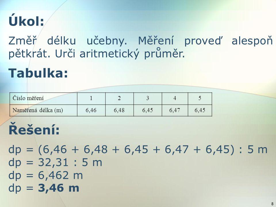 8 Úkol: Změř délku učebny. Měření proveď alespoň pětkrát. Urči aritmetický průměr. Tabulka: Řešení: dp = (6,46 + 6,48 + 6,45 + 6,47 + 6,45) : 5 m dp =