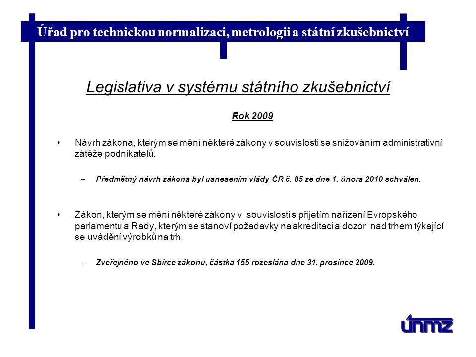 Úřad pro technickou normalizaci, metrologii a státní zkušebnictví Legislativa v systému státního zkušebnictví Rok 2009 Návrh zákona, kterým se mění ně