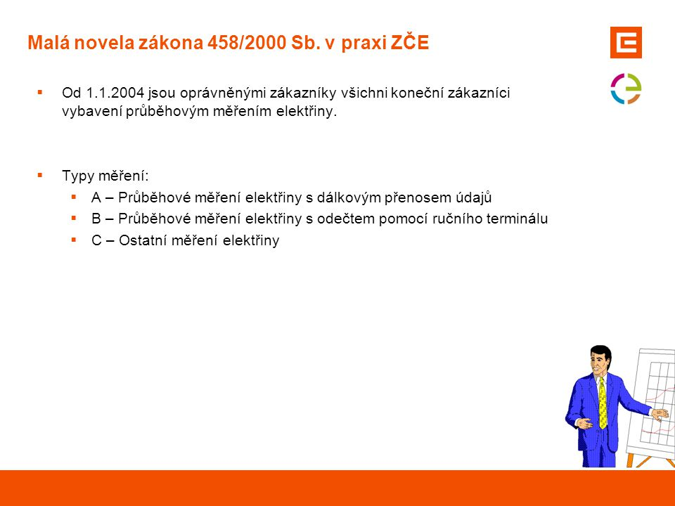 Malá novela zákona 458/2000 Sb. v praxi ZČE  Od 1.1.2004 jsou oprávněnými zákazníky všichni koneční zákazníci vybavení průběhovým měřením elektřiny.