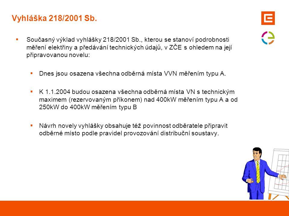 Vyhláška 218/2001 Sb.  Současný výklad vyhlášky 218/2001 Sb., kterou se stanoví podrobnosti měření elektřiny a předávání technických údajů, v ZČE s o