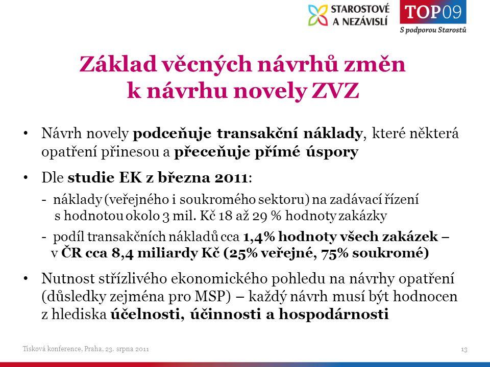 Základ věcných návrhů změn k návrhu novely ZVZ Tisková konference, Praha, 23.