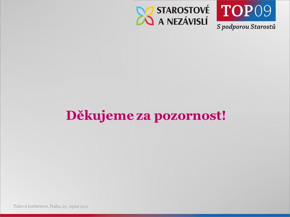 15 Děkujeme za pozornost! Tisková konference, Praha, 23. srpna 2011