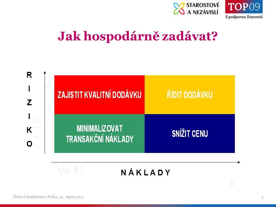 Tisková konference, Praha, 23. srpna 20114 Jak hospodárně zadávat N Á K L A D Y RIZIKORIZIKO