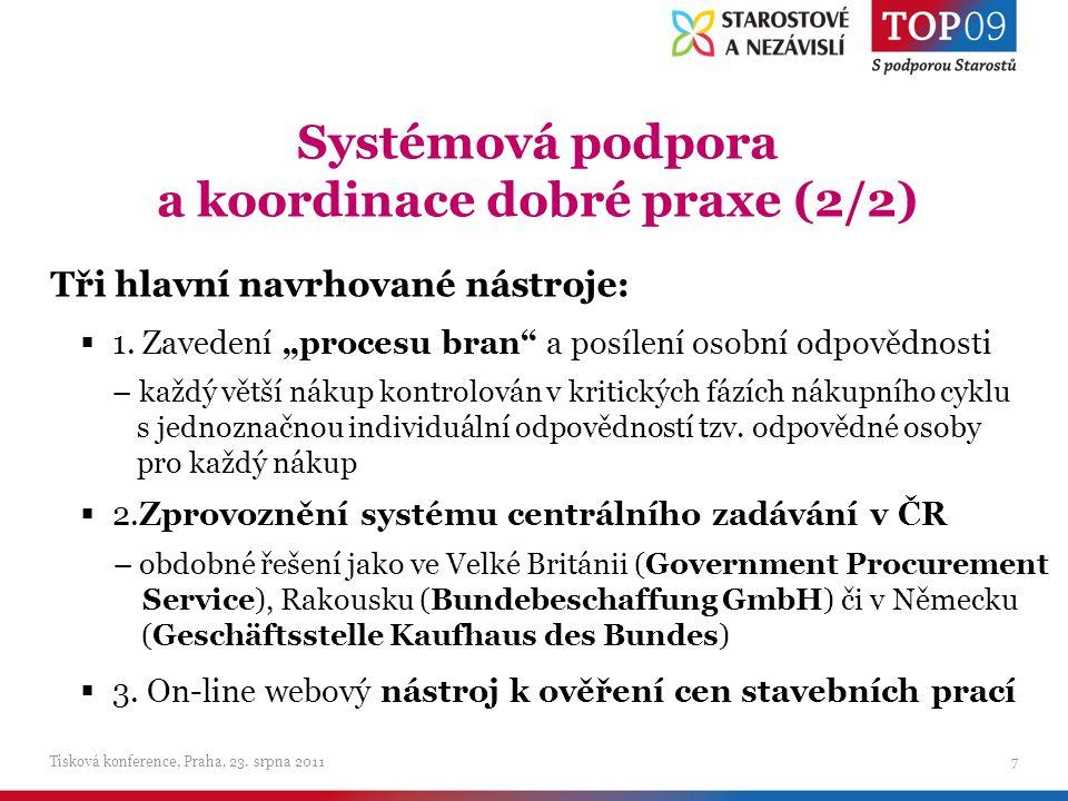 Systémová podpora a koordinace dobré praxe (2/2) Tři hlavní navrhované nástroje:  1.