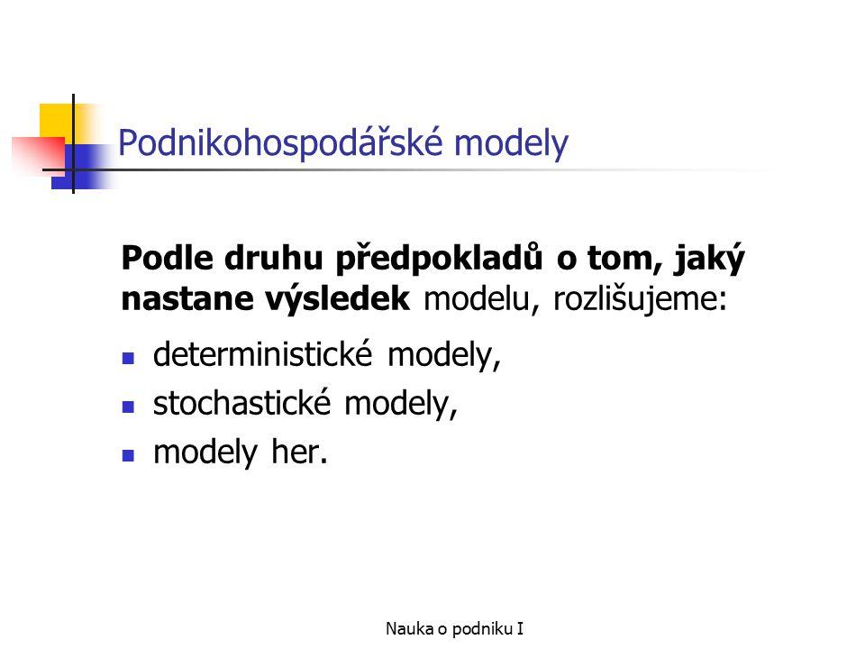 Nauka o podniku I Podnikohospodářské modely Podle druhu předpokladů o tom, jaký nastane výsledek modelu, rozlišujeme: deterministické modely, stochast