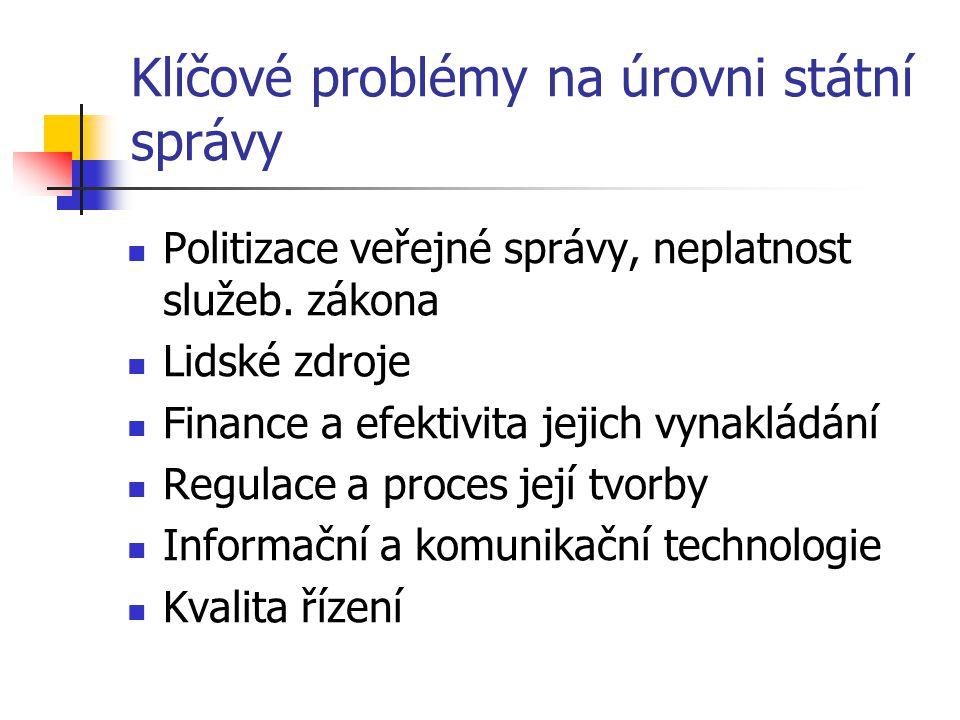 Klíčové problémy na úrovni státní správy Politizace veřejné správy, neplatnost služeb. zákona Lidské zdroje Finance a efektivita jejich vynakládání Re