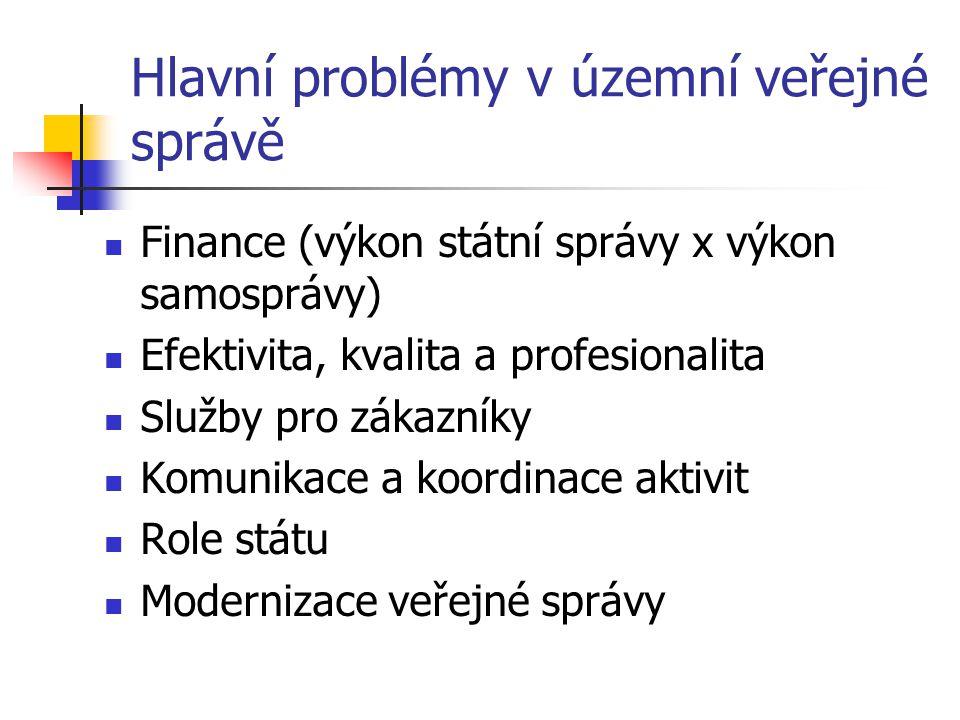Hlavní problémy v územní veřejné správě Finance (výkon státní správy x výkon samosprávy) Efektivita, kvalita a profesionalita Služby pro zákazníky Kom