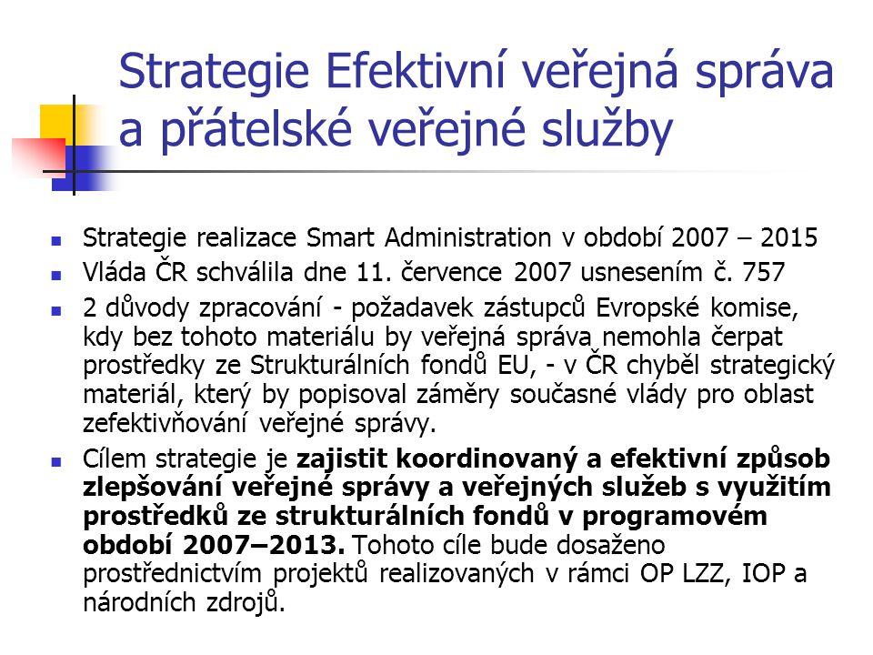 Strategie Efektivní veřejná správa a přátelské veřejné služby Strategie realizace Smart Administration v období 2007 – 2015 Vláda ČR schválila dne 11.