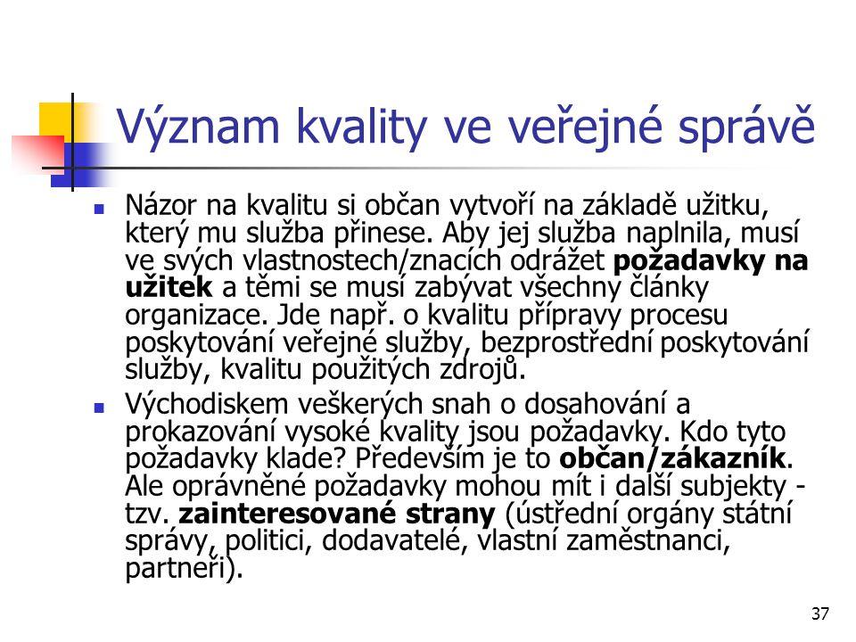37 Význam kvality ve veřejné správě Názor na kvalitu si občan vytvoří na základě užitku, který mu služba přinese. Aby jej služba naplnila, musí ve svý