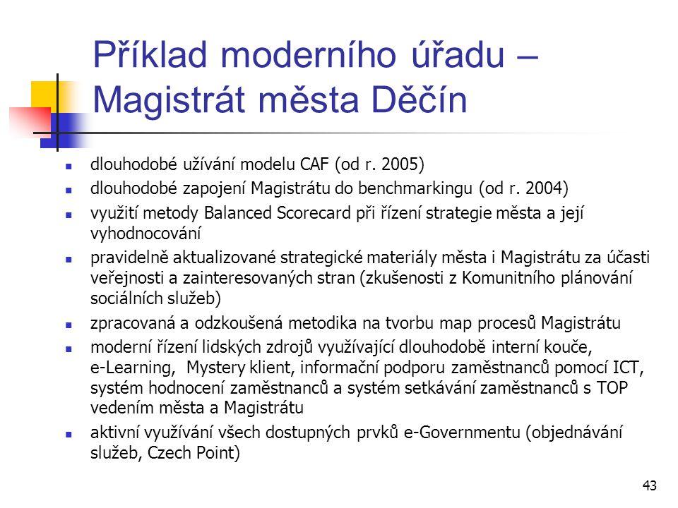 43 Příklad moderního úřadu – Magistrát města Děčín dlouhodobé užívání modelu CAF (od r. 2005) dlouhodobé zapojení Magistrátu do benchmarkingu (od r. 2