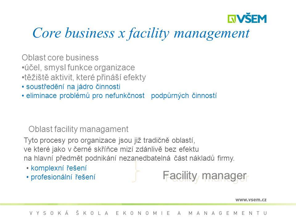 Core business x facility management Facility manager Facility manager Oblast core business účel, smysl funkce organizace těžiště aktivit, které přináš