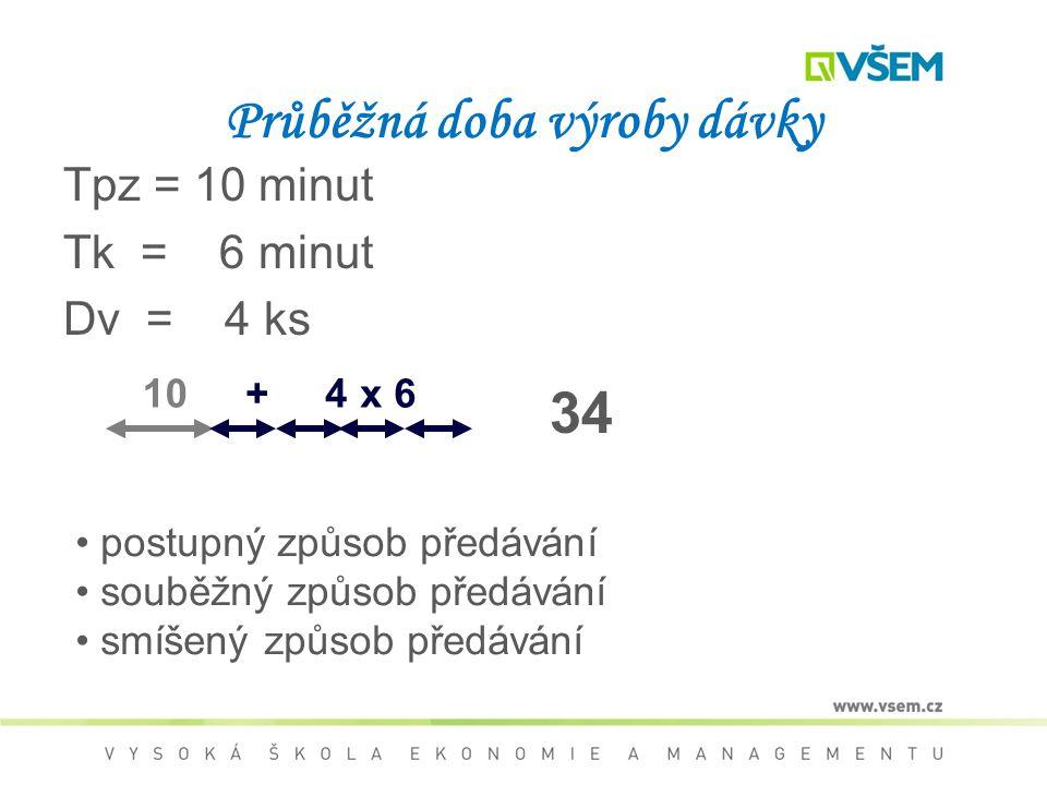 Průběžná doba výroby dávky Tpz = 10 minut Tk = 6 minut Dv = 4 ks 10 + 4 x 6 34 postupný způsob předávání souběžný způsob předávání smíšený způsob předávání