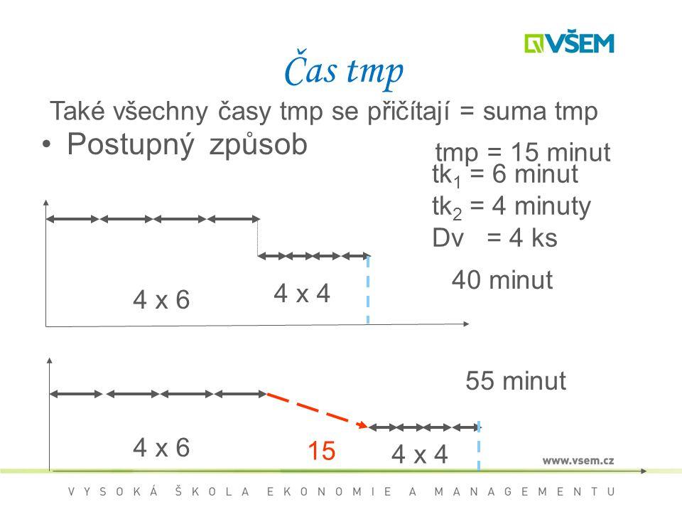 Čas tmp Postupný způsob tmp = 15 minut 4 x 6 4 x 4 40 minut 4 x 6 4 x 4 55 minut tk 1 = 6 minut tk 2 = 4 minuty Dv = 4 ks 15 Také všechny časy tmp se přičítají = suma tmp
