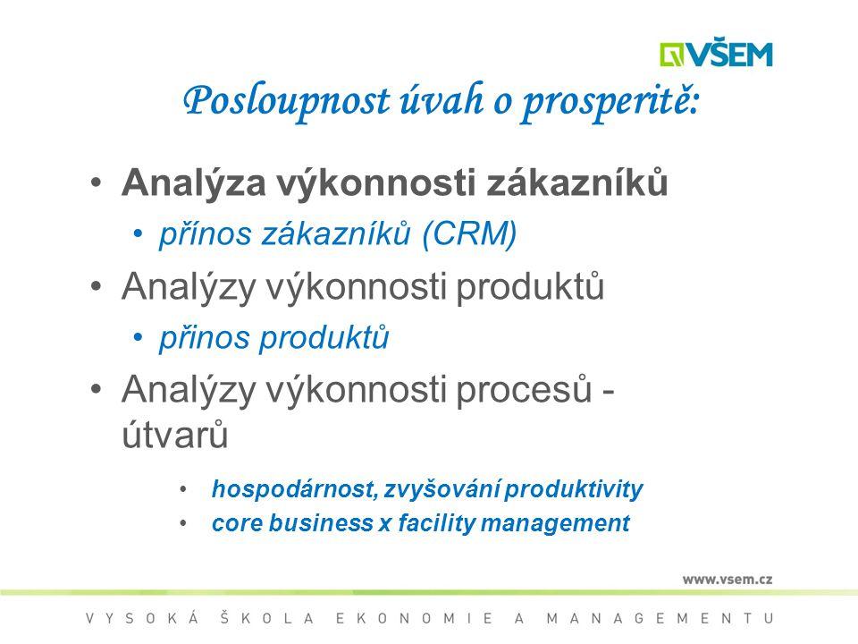 Posloupnost úvah o prosperitě: Analýza výkonnosti zákazníků přínos zákazníků (CRM) Analýzy výkonnosti produktů přinos produktů Analýzy výkonnosti procesů - útvarů hospodárnost, zvyšování produktivity core business x facility management